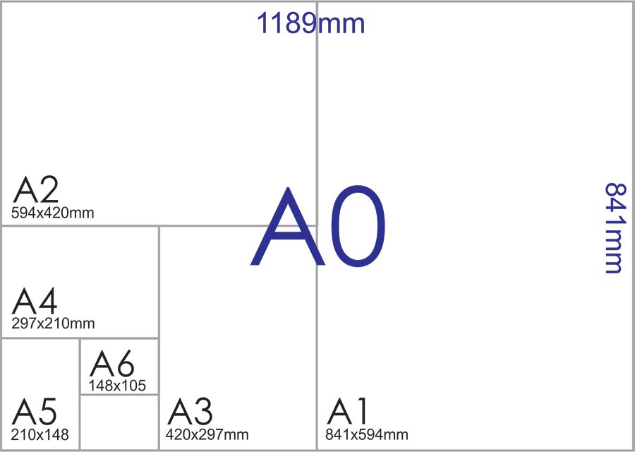 Paper Size Guide Printwise